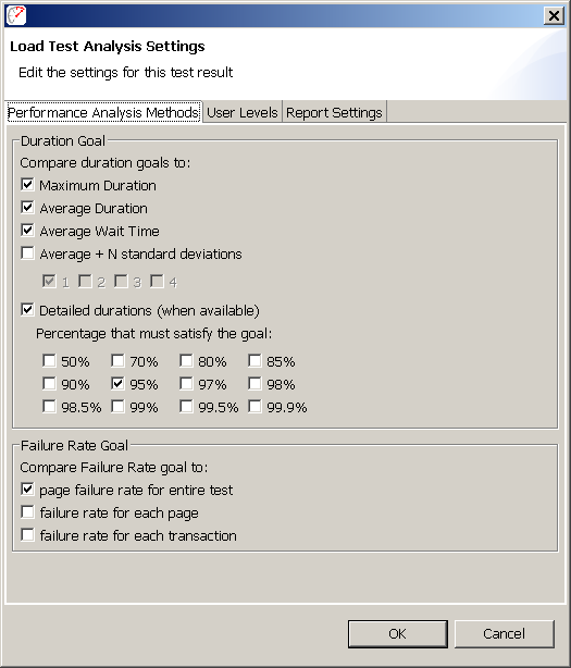Analysis Method settings