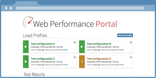 Load Testing Services & Tools - Web Performance