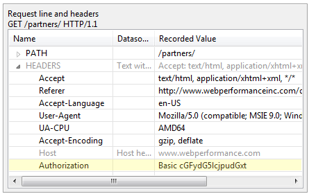 Example of a request with the basic authentication header