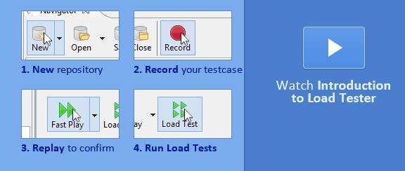 Load Tester in 4 Steps